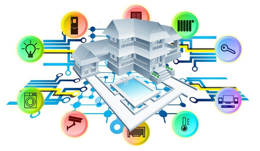 Future of Living Smart Home