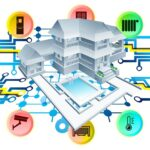 Future of Living: Smart Home